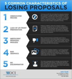 5 Characteristics of Losing Proposals